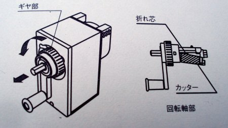 Carl Bungu Ryodo BR-05 pencil sharpener